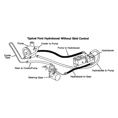 small resolution of  bulk high temperature power steering hoseedelmann