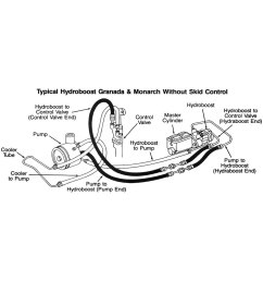 bulk high temperature power steering hose [ 1000 x 1000 Pixel ]
