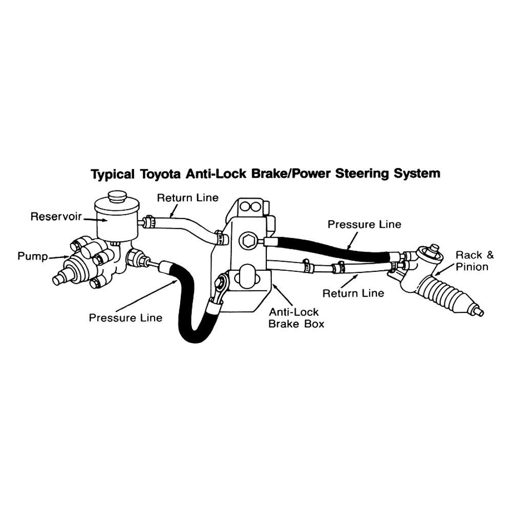 hight resolution of  bulk high temperature power steering hoseedelmann