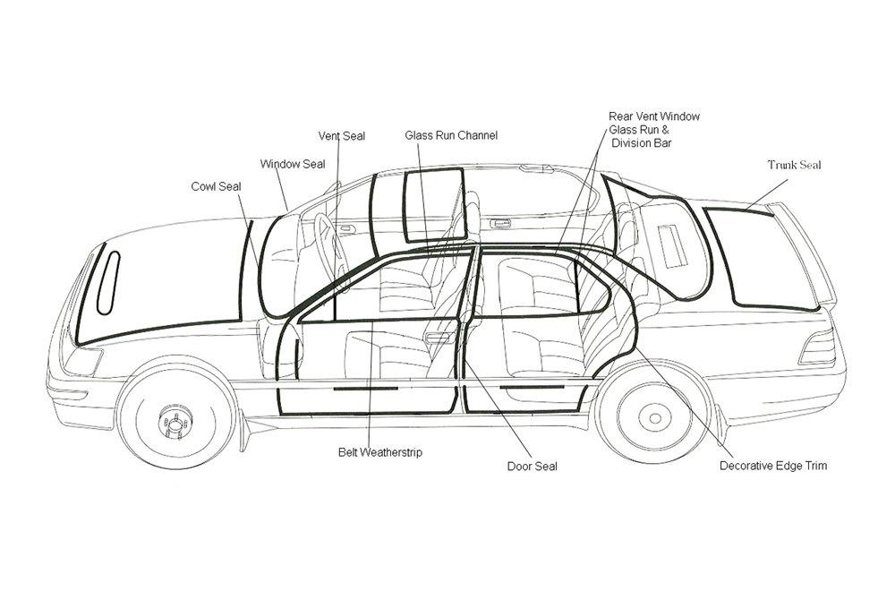 For Jeep Grand Wagoneer 84-91 Complete Glass Run Window