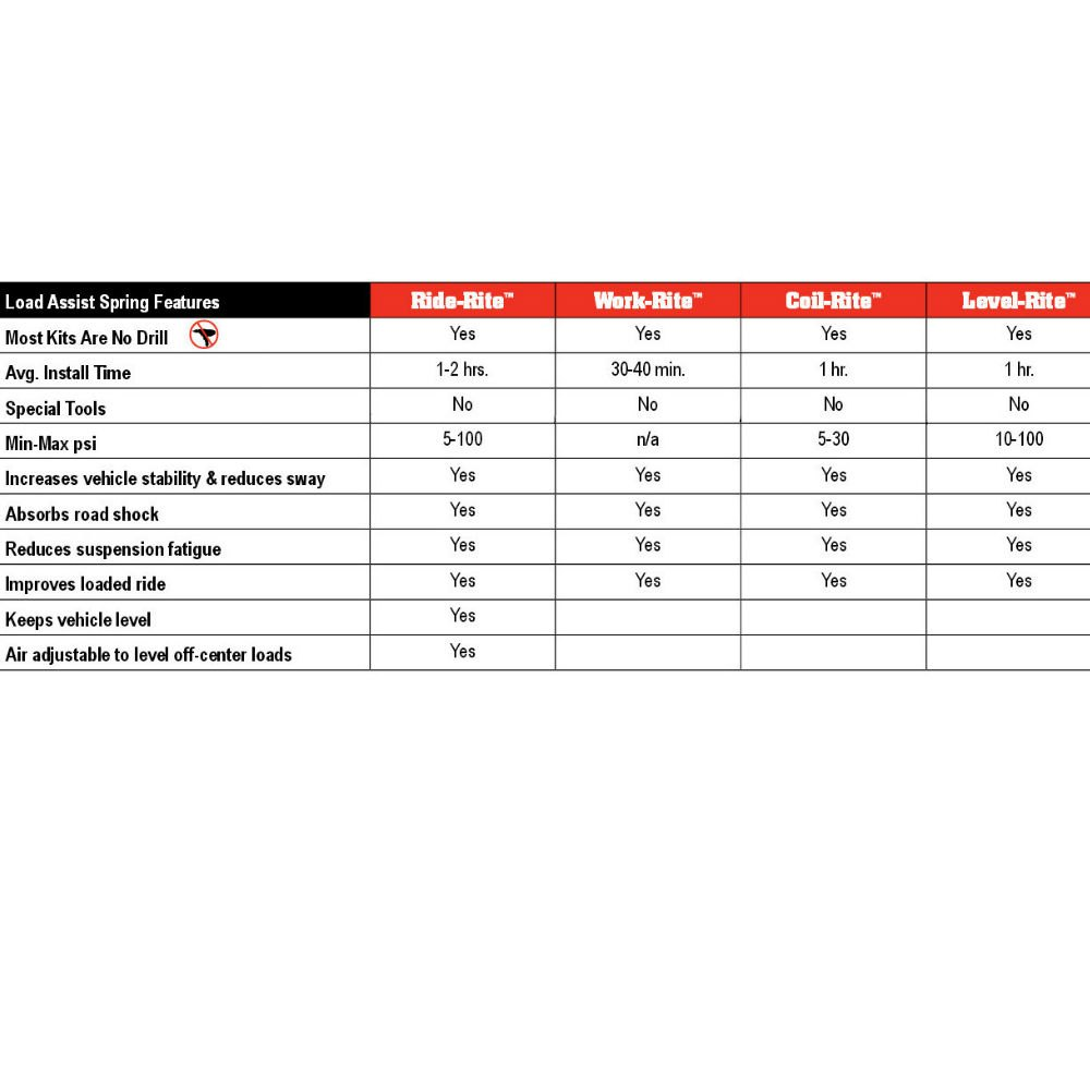 medium resolution of  spring kitfirestone air helper systems