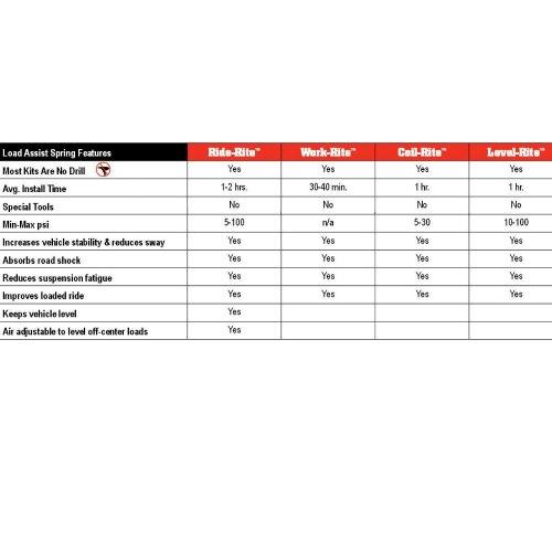 small resolution of  spring kitfirestone air helper systems
