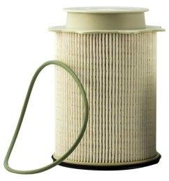 fram fuel diesel filter water separator cartridge [ 1000 x 1000 Pixel ]