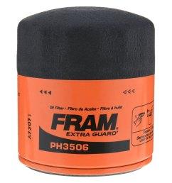 fram extra guard short oil filter [ 1500 x 1500 Pixel ]
