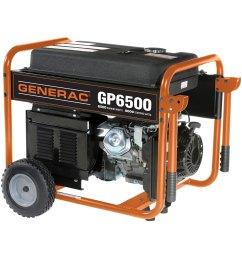 gp generac gp6500 generator parts manual generac portable generator parts view online or download generac power systems gp owner s manual take a generac  [ 1500 x 1500 Pixel ]