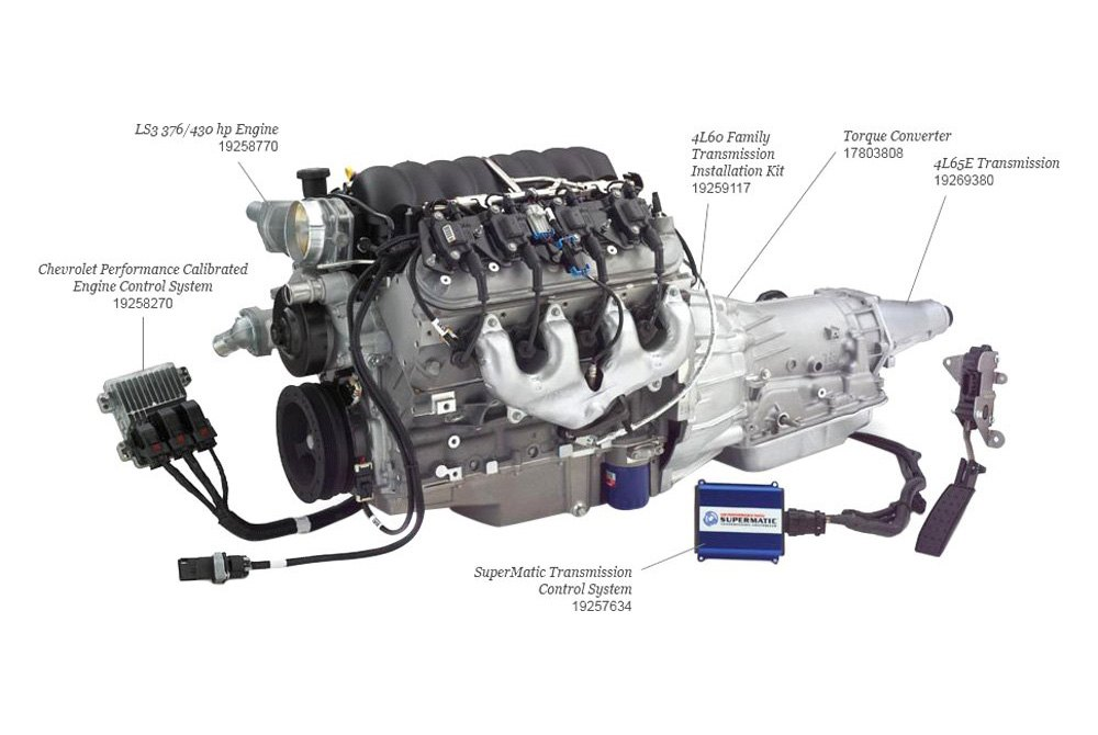 Gm Ls3 Crate Engine Wiring Diagram. Diagram. Auto Wiring