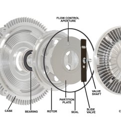 gmb engine cooling fan clutchgmb engine cooling fan clutchgmb engine cooling fan clutchgmb engine cooling fan  [ 3000 x 2000 Pixel ]