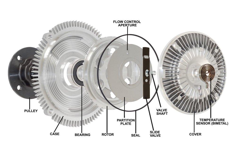 medium resolution of gmb engine cooling fan clutchgmb engine cooling fan clutchgmb engine cooling fan clutchgmb engine cooling fan