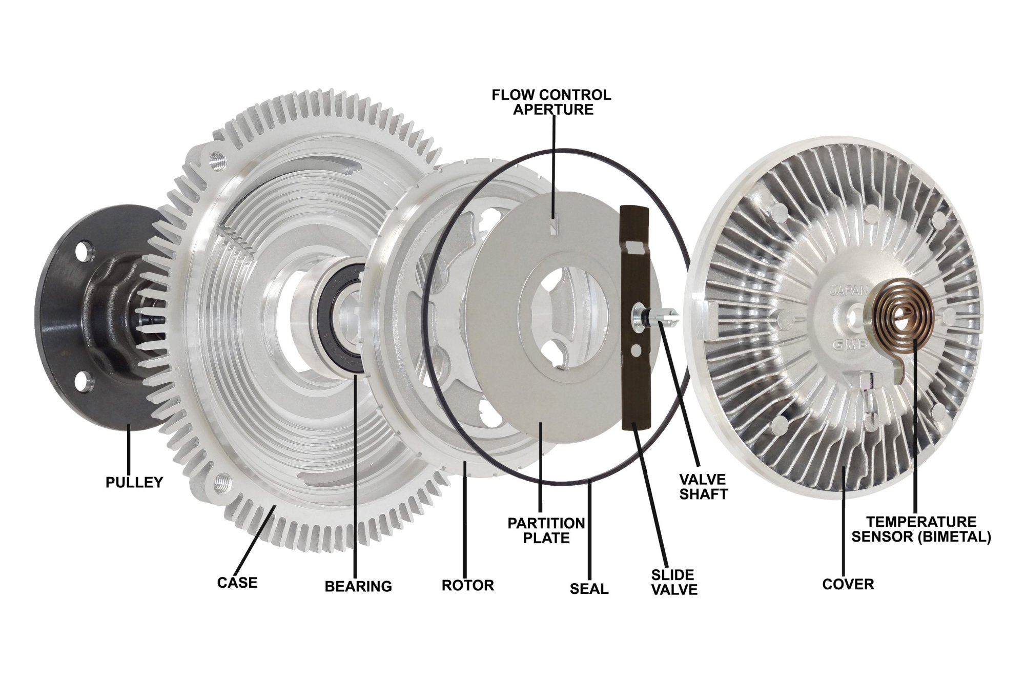 hight resolution of gmb engine cooling fan clutchgmb engine cooling fan clutchgmb engine cooling fan clutchgmb engine cooling fan