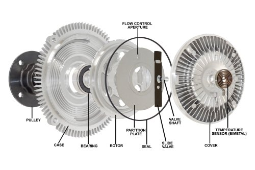 small resolution of gmb engine cooling fan clutchgmb engine cooling fan clutchgmb engine cooling fan clutchgmb engine cooling fan