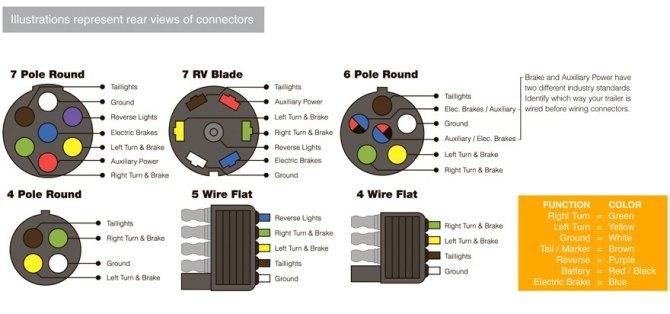 hopkins 6 way plug wiring diagram  2006 saab 9 3 fuse box