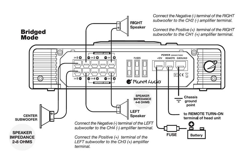 5 Channel Amplifier Wiring Diagram