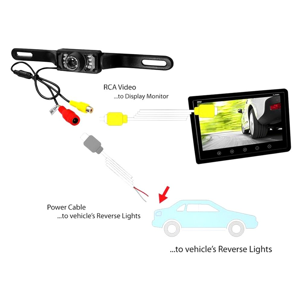 Pyle Plcm10 Wiring Diagram Diagrams Boat Electrical View License Plate Mount Rear Camera Vtwctr Rh Org Audio Scosche Cr012