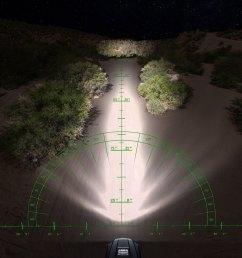 rigid industries e series pro 50 448w dual row combo spot driving beam led light bar  [ 1500 x 1000 Pixel ]