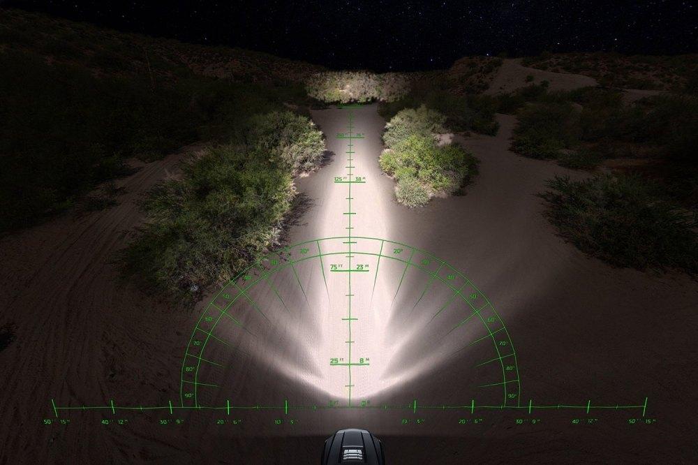 medium resolution of rigid industries e series pro 50 448w dual row combo spot driving beam led light bar