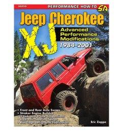 s a design jeep cherokee xj 1984 2001 advanced performance modifications [ 1500 x 1500 Pixel ]