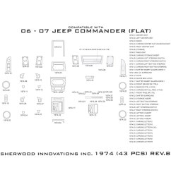 jeep commander vent diagrams wiring diagram 2006 jeep liberty interior fuse box diagram fuse box diagram [ 1000 x 1000 Pixel ]