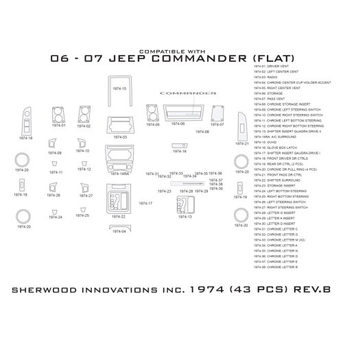 small resolution of sherwood jeep commander with quadra drive i with quadra drive 2006 jeep wrangler fuse box
