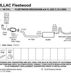 1995 cadillac fleetwood brougham fuse box wiring library1995 cadillac fleetwood brougham fuse box [ 1500 x 1000 Pixel ]