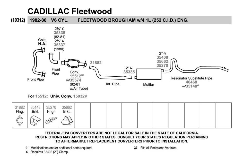 medium resolution of 1995 cadillac fleetwood brougham fuse box wiring library1995 cadillac fleetwood brougham fuse box