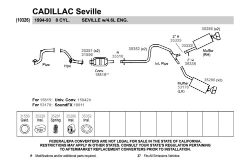 small resolution of 1993 cadillac eldorado exhaust diagram diy enthusiasts wiring rh broadwaycomputers us 1984 cadillac eldorado fuse panel