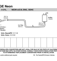 2005 dodge neon sxt schematic example electrical wiring diagram u2022 rh tushtoys com [ 1500 x 1000 Pixel ]