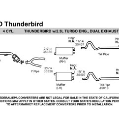 1997 ford thunderbird exhaust diagram wiring diagram article 97 ford thunderbird wiring diagram [ 1500 x 1000 Pixel ]
