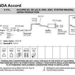 1994 Honda Accord Wiring Diagram Off Grid Solar Power System 1995 Gmc