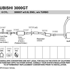 3000gt exhaust diagram diy enthusiasts wiring diagrams u2022 2003 mitsubishi galant fuse box diagram 1995 [ 1500 x 1000 Pixel ]