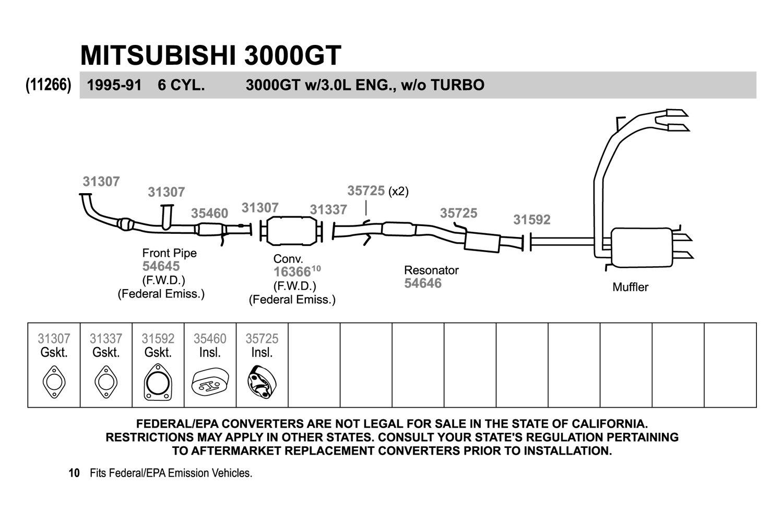 hight resolution of 3000gt exhaust diagram diy enthusiasts wiring diagrams u2022 2003 mitsubishi galant fuse box diagram 1995