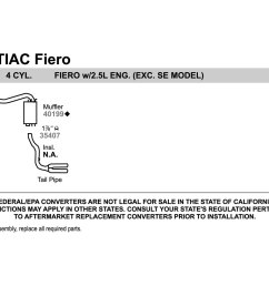 fiero tail wiring diagram wiring library rh 95 skriptoase de 1986 pontiac fiero wiring diagram [ 1500 x 1000 Pixel ]