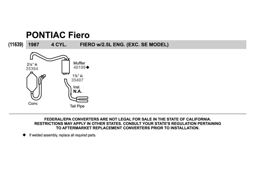 medium resolution of fiero tail wiring diagram wiring library rh 95 skriptoase de 1986 pontiac fiero wiring diagram