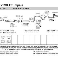 2002 Chevy Cavalier Exhaust System Diagram Basic Jet Boat Wiring Impala Diagrams Image