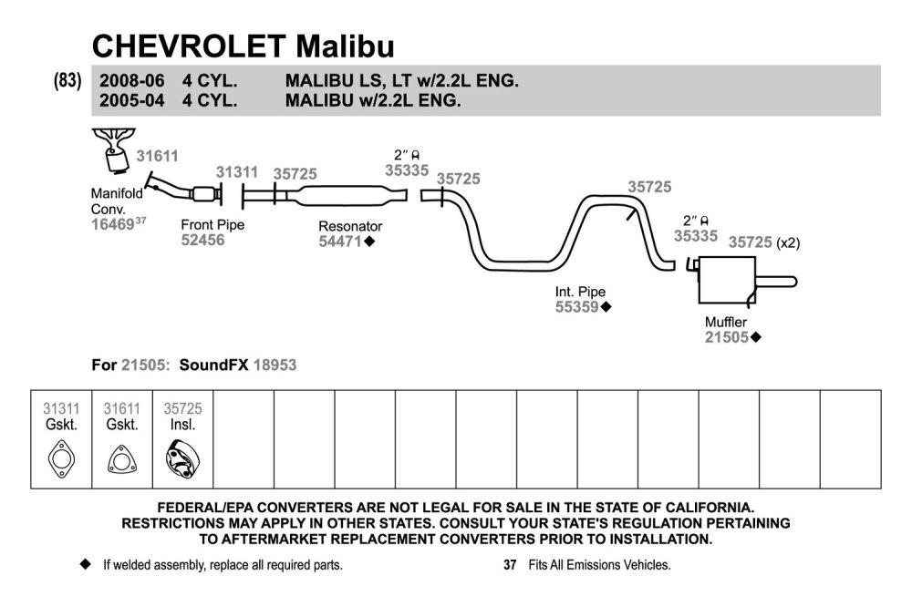 medium resolution of 2001 chevy impala 3 8 engine diagram smart wiring diagrams u2022 rh emgsolutions co 2004 chevy