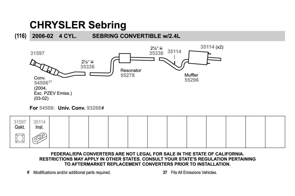 medium resolution of 2002 chrysler sebring engine diagram schematics wiring data u2022 2005 chrysler front suspension diagram 2004