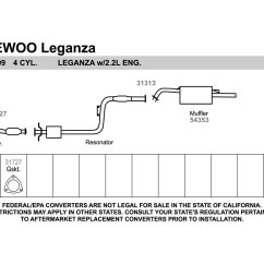 Honda Civic Obd2 Wiring Diagram Of An Apple Worksheet 2003 F250 Fuse Panel Library
