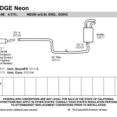 1997 Dodge Neon Starter Wiring Diagram Kawasaki Klf 300 4x4 1999 Library