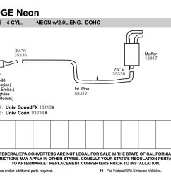 1999 dodge neon exhaust pipe diagram electrical wiring diagram house u2022 custom dodge neon interior [ 1500 x 1000 Pixel ]