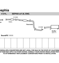 1997 kia sephia exhaust diagram product wiring diagrams u2022 radio wiring diagram for 2002 kia [ 1500 x 1000 Pixel ]