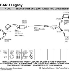 subaru legacy engine subaru legacy outback exhaust diagram 2000 1997 subaru exhaust diagram wiring diagram data [ 1500 x 1000 Pixel ]