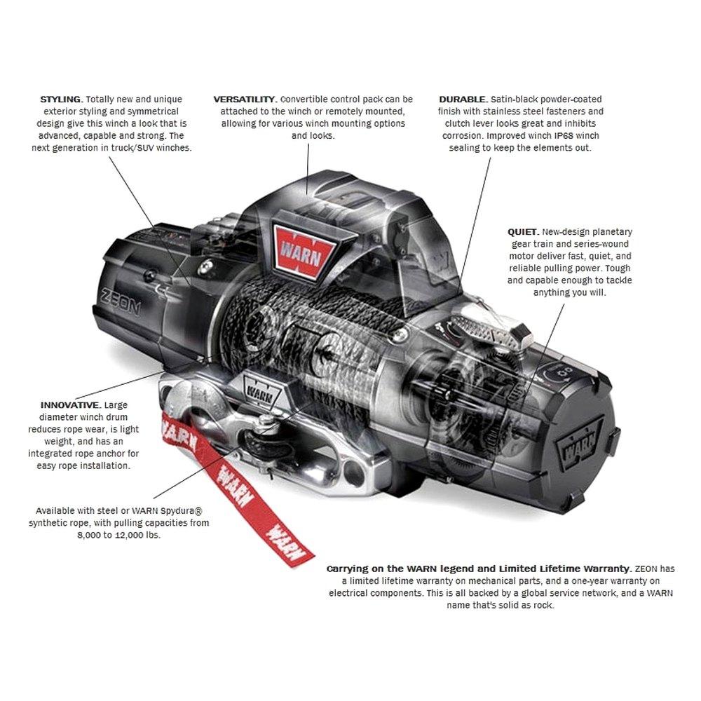 SilveradoSierra.com • Bumper winches for your truck