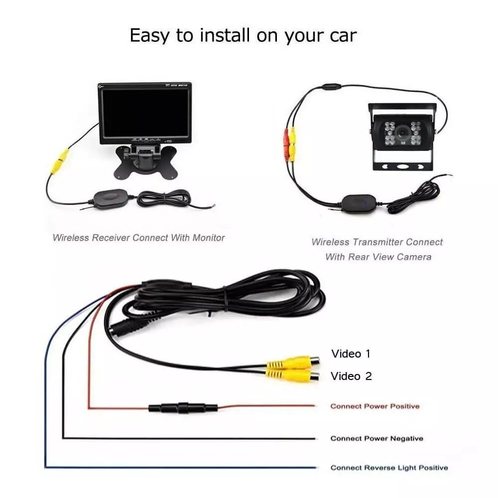 how to use backup camera