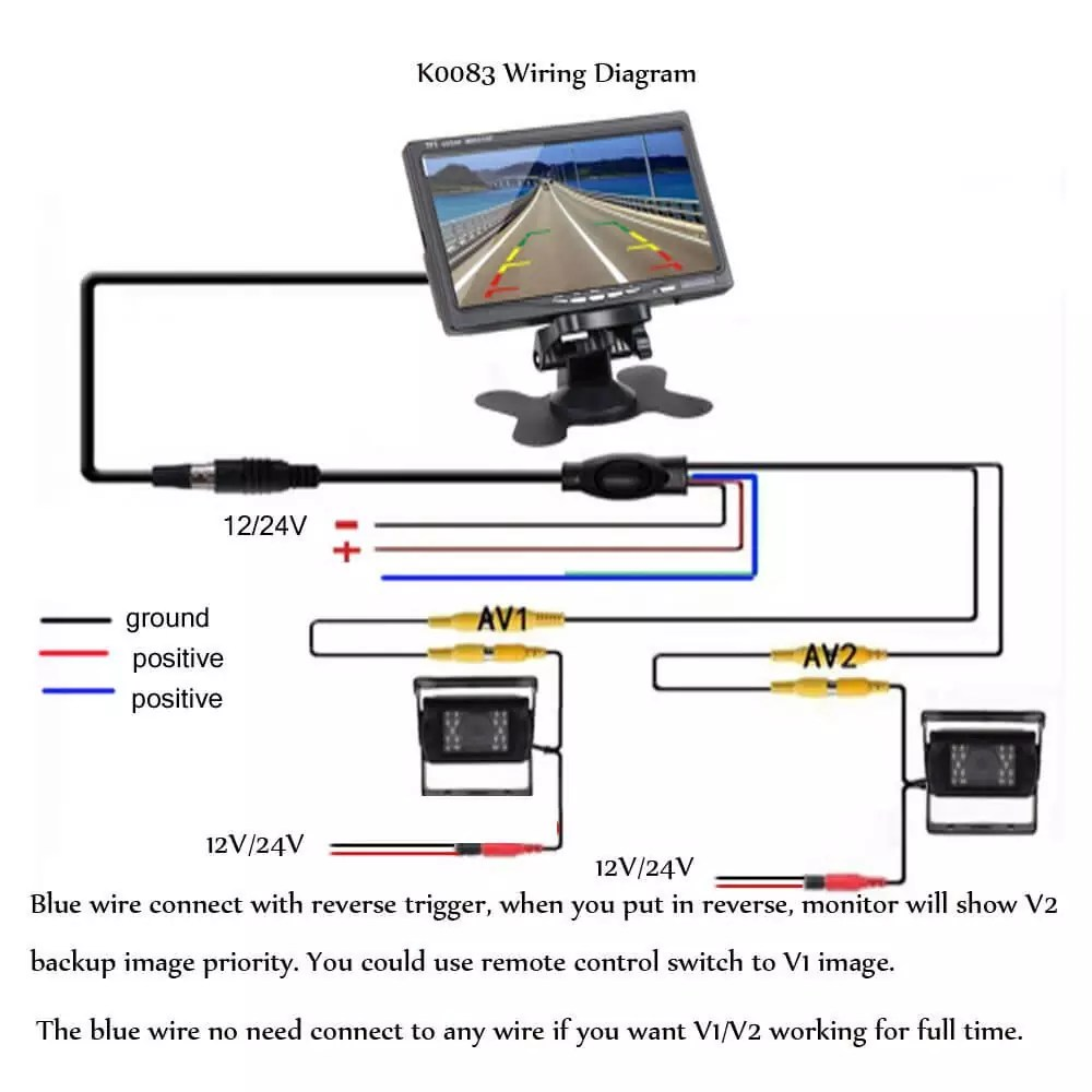 Hde Backup Camera Wiring Diagram Schematics Ipad Installation Guide How To Do Manufacturing