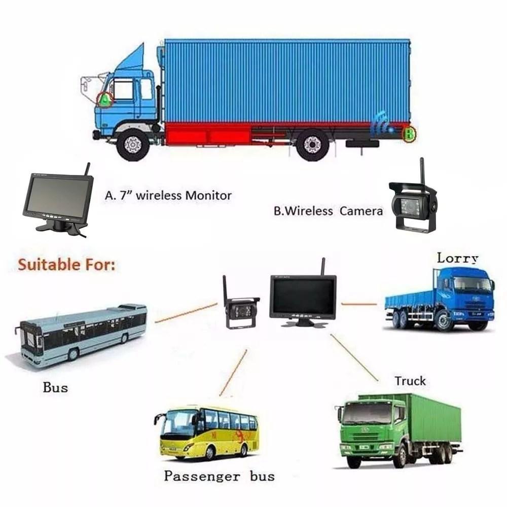 best backup cameras for trucks
