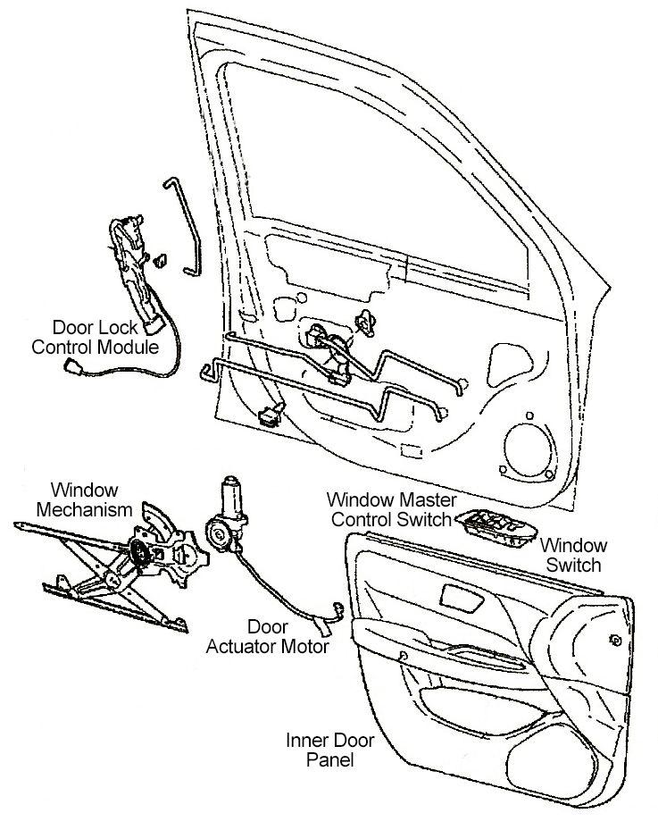 Toyota Regius DOOR LOCK CONTROL MODULE for Sale in Harare