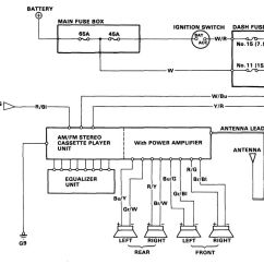 1988 Honda Accord Stereo Wiring Diagram 2007 Ford F150 Power Window Acura Integra 1986 Diagrams Audio