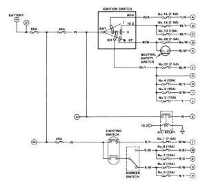 Acura Integra (1986)  wiring diagrams  power