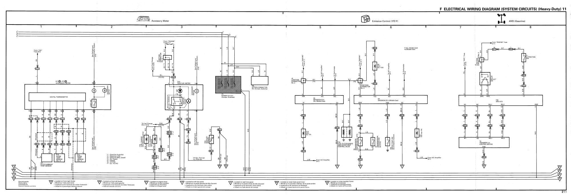 hight resolution of toyota land cruiser 1990 1998 wiring diagram heavy duty 11