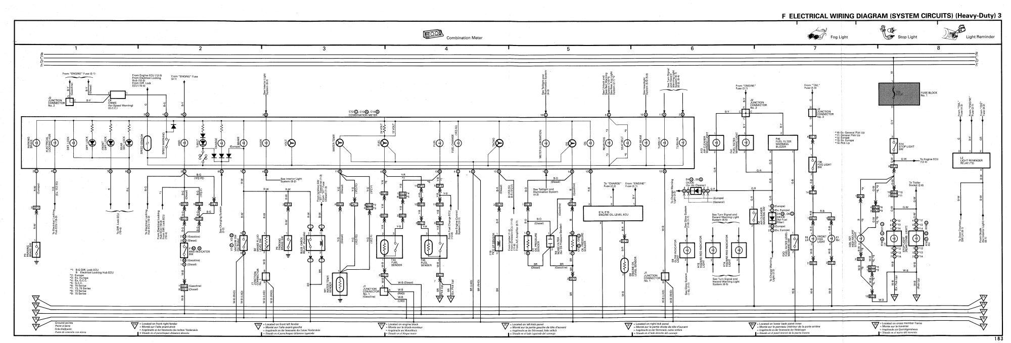 hight resolution of land cruiser wiring diagram wiring diagram operations toyota land cruiser 100 series wiring diagram wiring diagram
