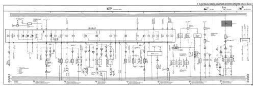 small resolution of land cruiser wiring diagram wiring diagram operations toyota land cruiser 100 series wiring diagram wiring diagram
